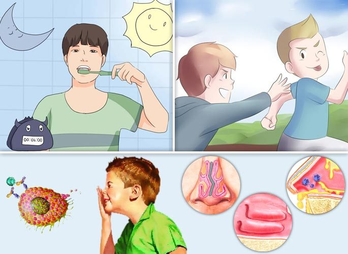 Детские травмы, гигиена зубов и аллергия