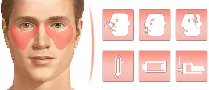 Симптомы двухстороннего гайморита