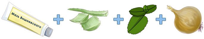 Рецепт мази для снятия воспаления